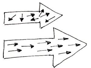 Power-of-Alignment